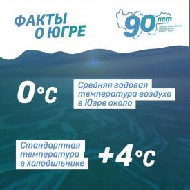 Fakty_o_Ugre_Temperatura_90_let_HMAO.jpg